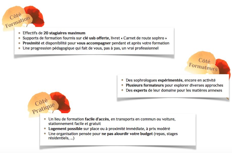 IFSP Ecole-sophrologue-les-plus